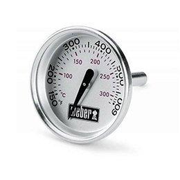 Термометры для гриля